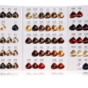 hair color number chart